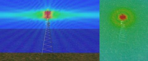 Representação da radiação emitida por uma antena omnidirecional